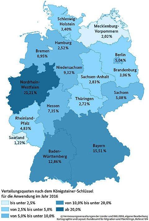 Verteilung der Asylbewerber laut Königsteiner Schlüssel 2016 Quelle: Bundesamt für Migration und Flüchtlinge