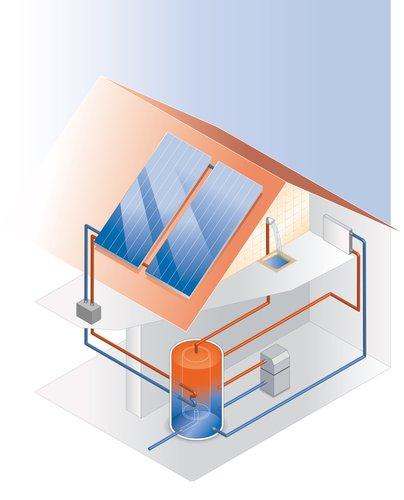Solarthermie